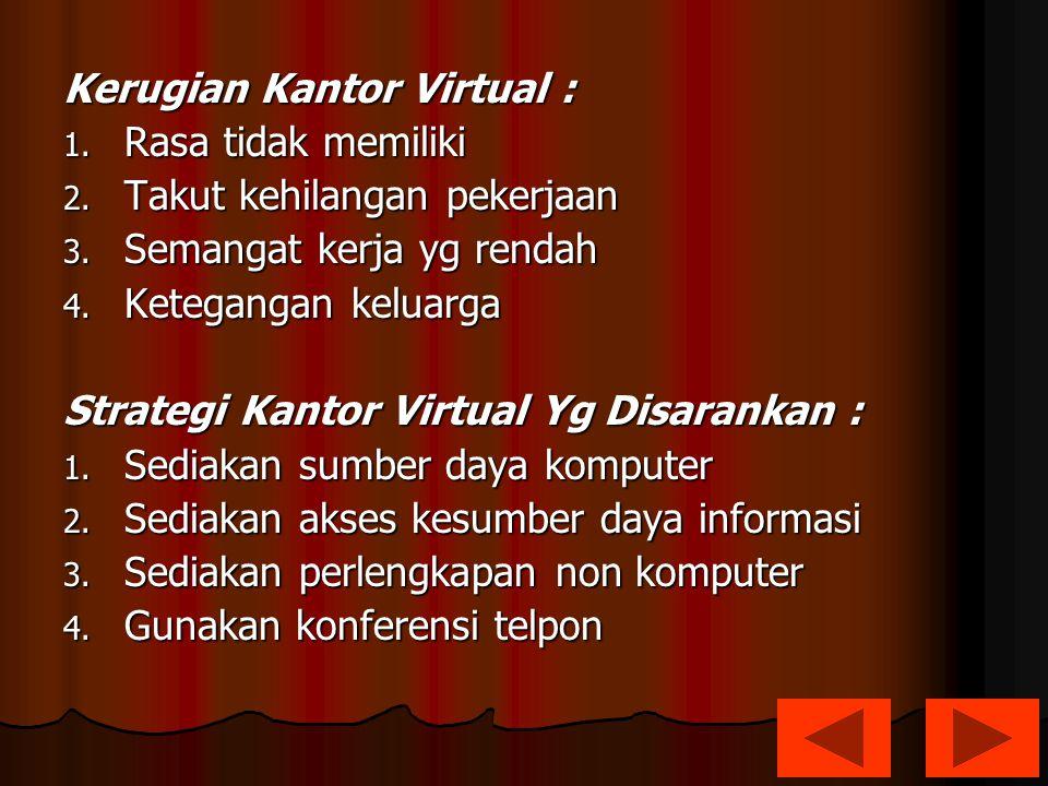 Kerugian Kantor Virtual :