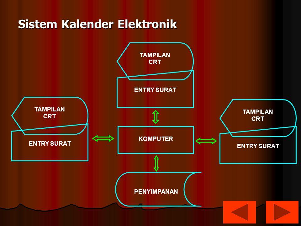 Sistem Kalender Elektronik