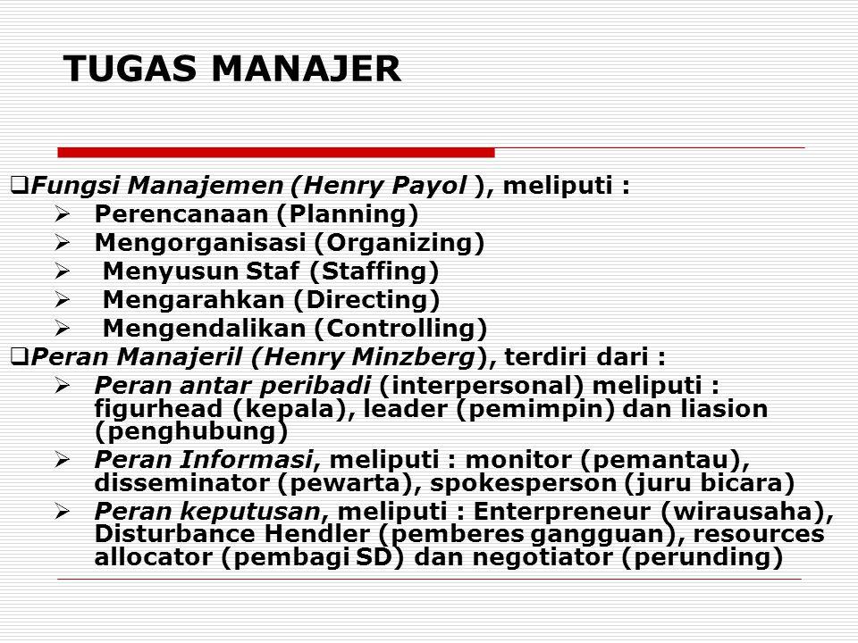 TUGAS MANAJER Fungsi Manajemen (Henry Payol ), meliputi :