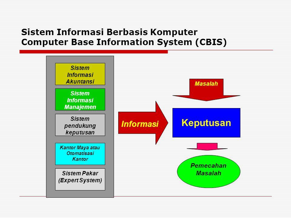 Sistem Informasi Berbasis Komputer Computer Base Information System (CBIS)