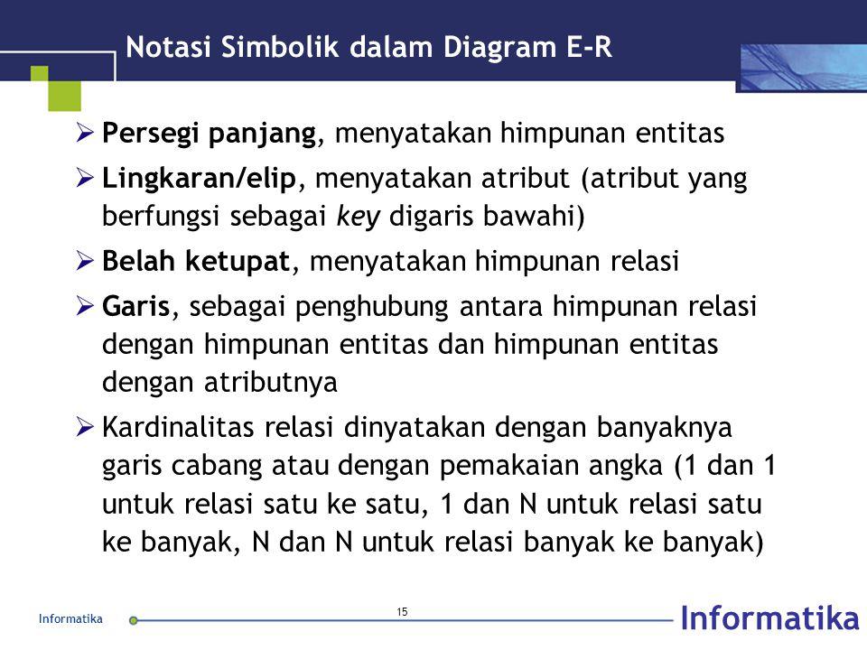 Notasi Simbolik dalam Diagram E-R