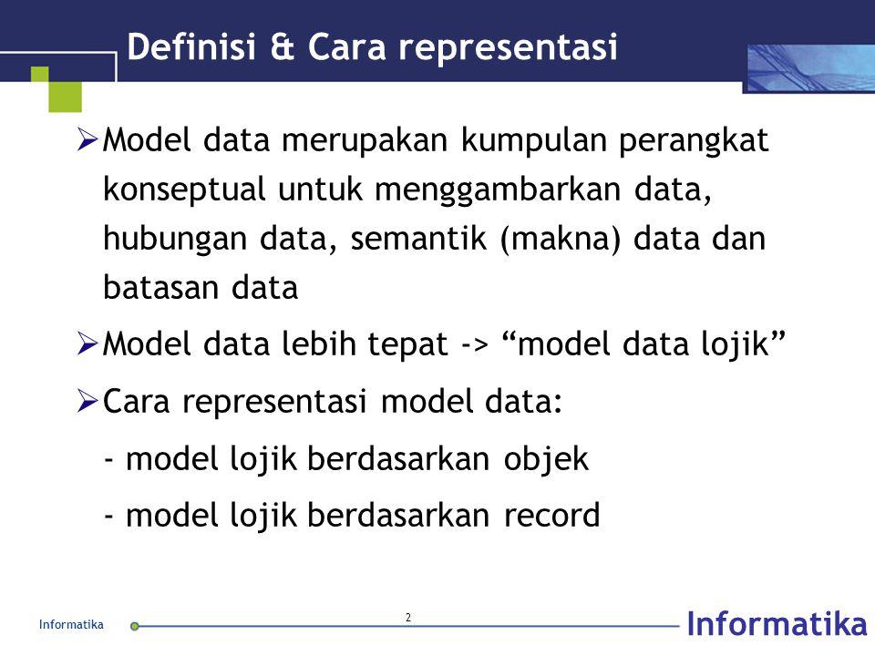 Definisi & Cara representasi