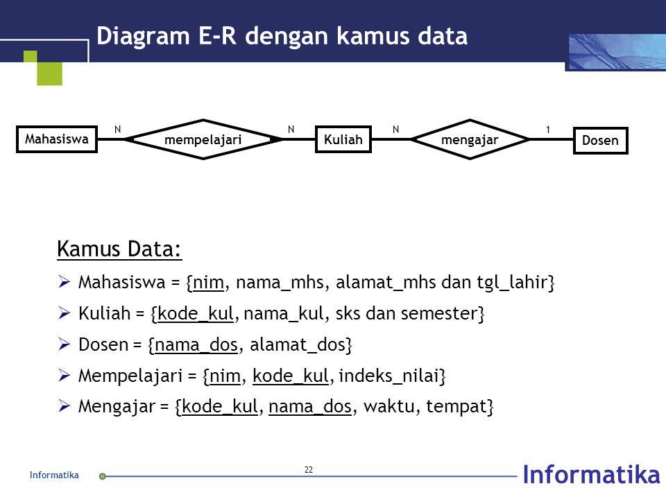 Diagram E-R dengan kamus data
