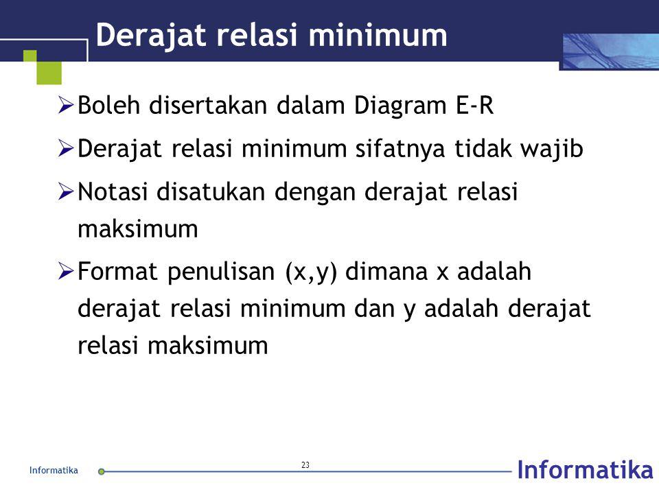 Derajat relasi minimum