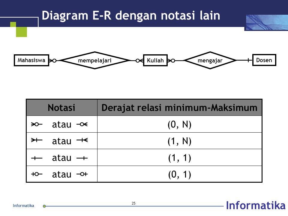 Diagram E-R dengan notasi lain