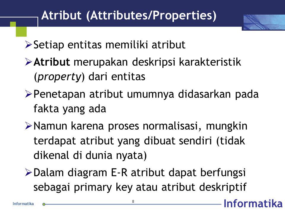 Atribut (Attributes/Properties)
