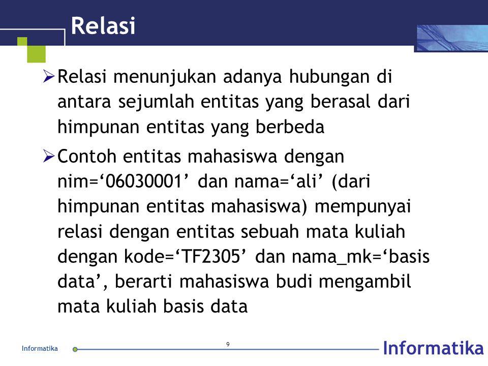 Relasi Relasi menunjukan adanya hubungan di antara sejumlah entitas yang berasal dari himpunan entitas yang berbeda.