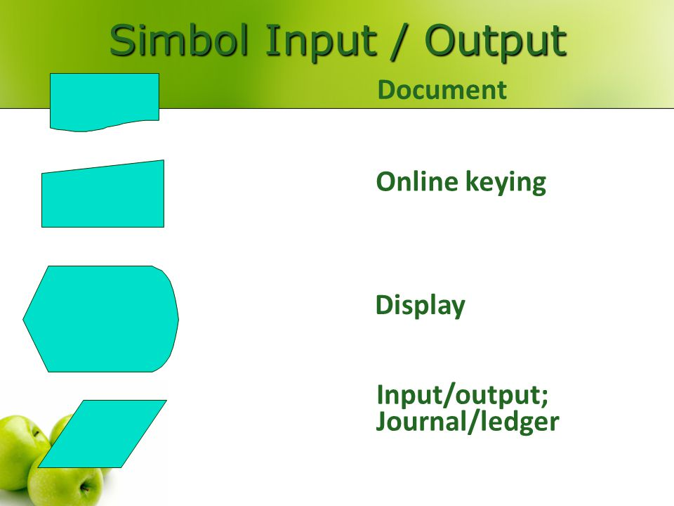 Simbol Input / Output Document Online keying Display