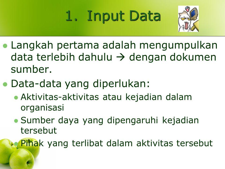 1. Input Data Langkah pertama adalah mengumpulkan data terlebih dahulu  dengan dokumen sumber. Data-data yang diperlukan: