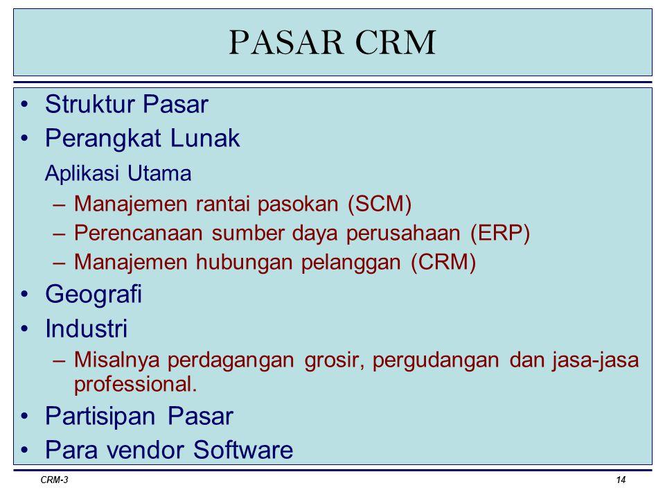 PASAR CRM Struktur Pasar Perangkat Lunak Aplikasi Utama Geografi