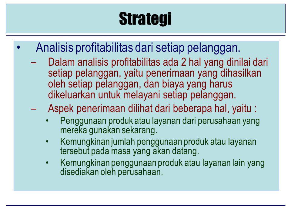 Strategi Analisis profitabilitas dari setiap pelanggan.
