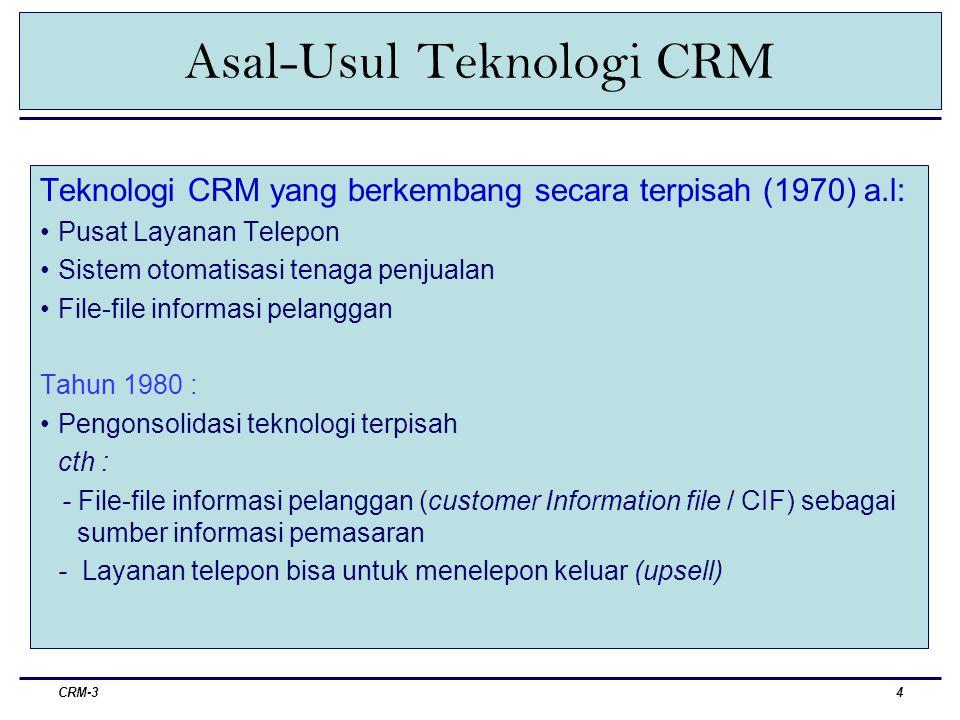 Asal-Usul Teknologi CRM