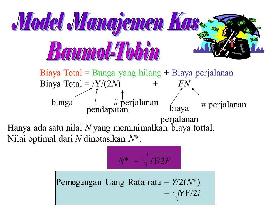 Model Manajemen Kas Baumol-Tobin