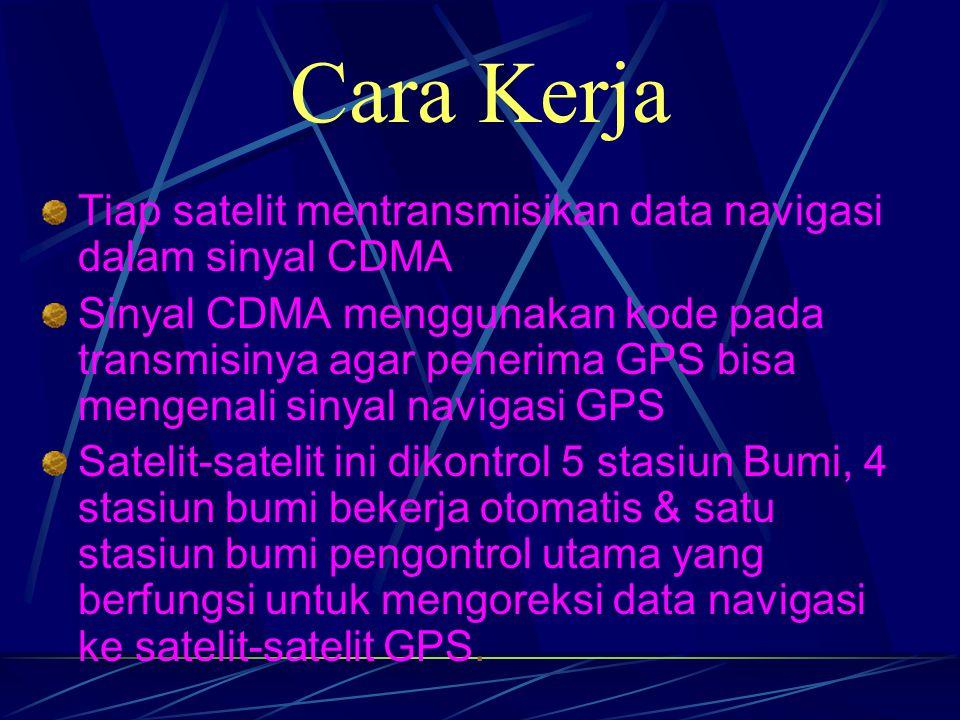 Cara Kerja Tiap satelit mentransmisikan data navigasi dalam sinyal CDMA.