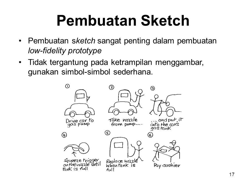 Pembuatan Sketch Pembuatan sketch sangat penting dalam pembuatan low-fidelity prototype.
