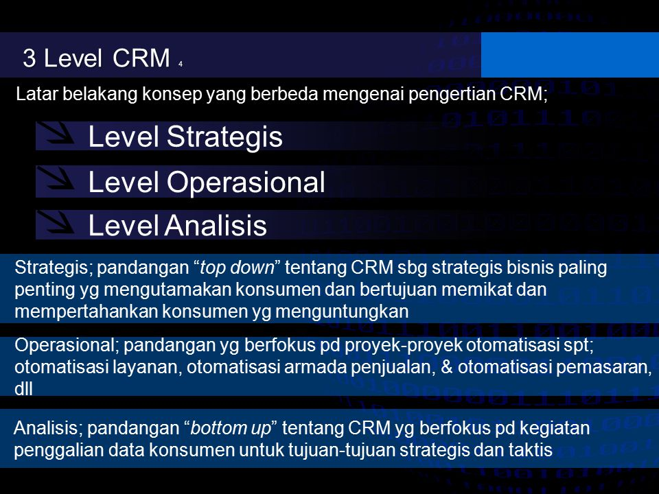 Level Strategis Level Operasional Level Analisis 3 Level CRM 4
