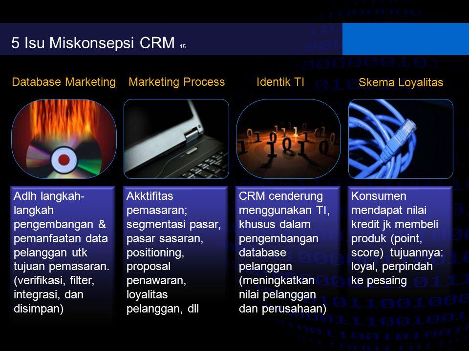 5 Isu Miskonsepsi CRM 15 Database Marketing Marketing Process