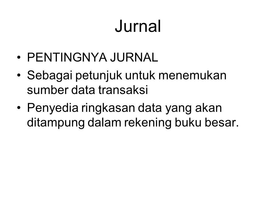 Jurnal PENTINGNYA JURNAL
