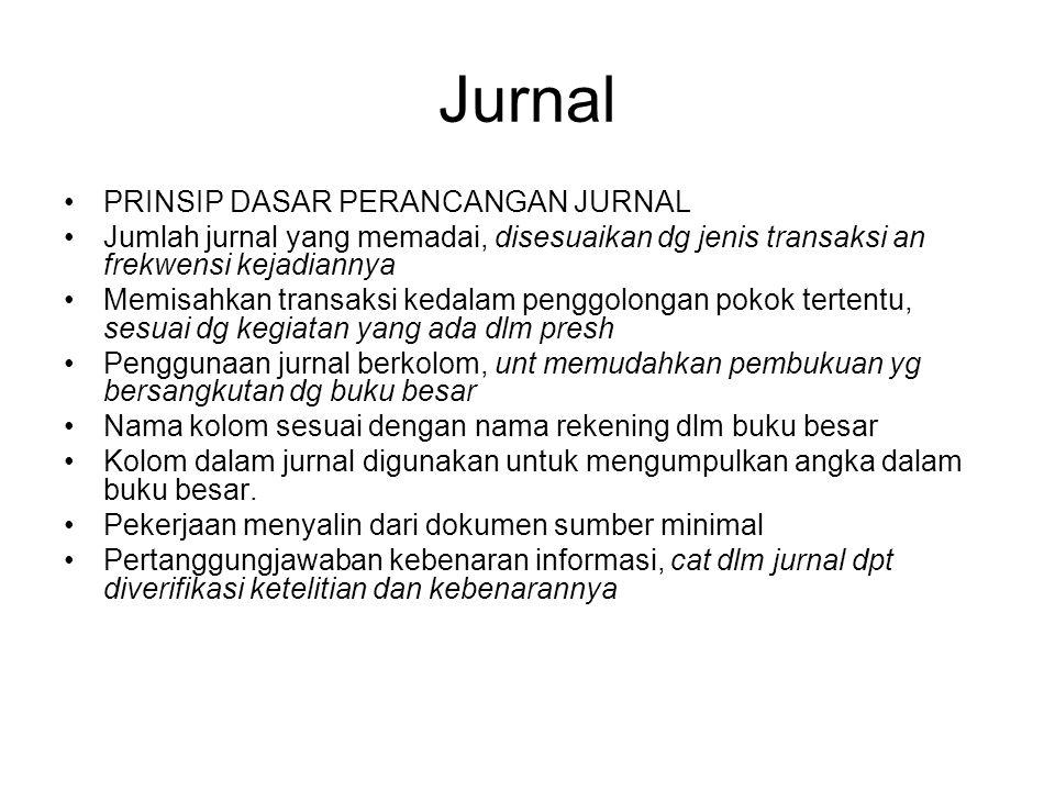 Jurnal PRINSIP DASAR PERANCANGAN JURNAL