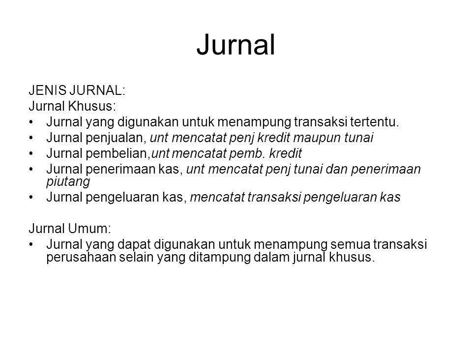 Jurnal JENIS JURNAL: Jurnal Khusus: