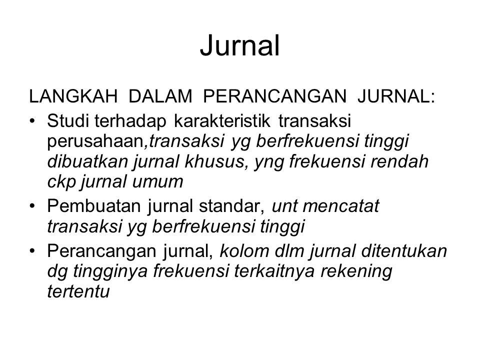 Jurnal LANGKAH DALAM PERANCANGAN JURNAL: