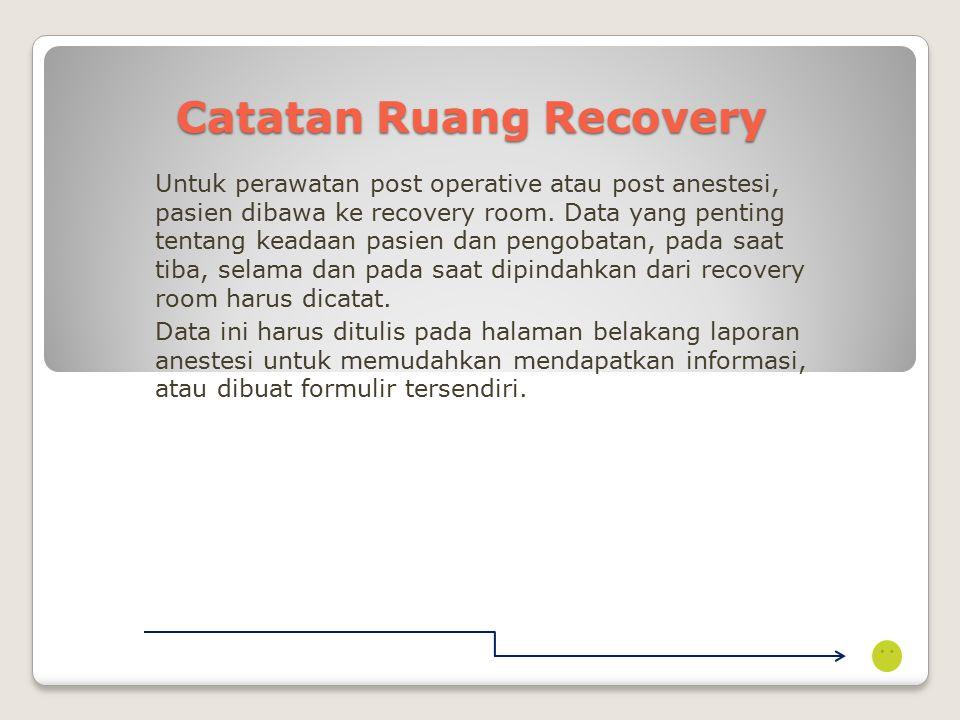 Catatan Ruang Recovery