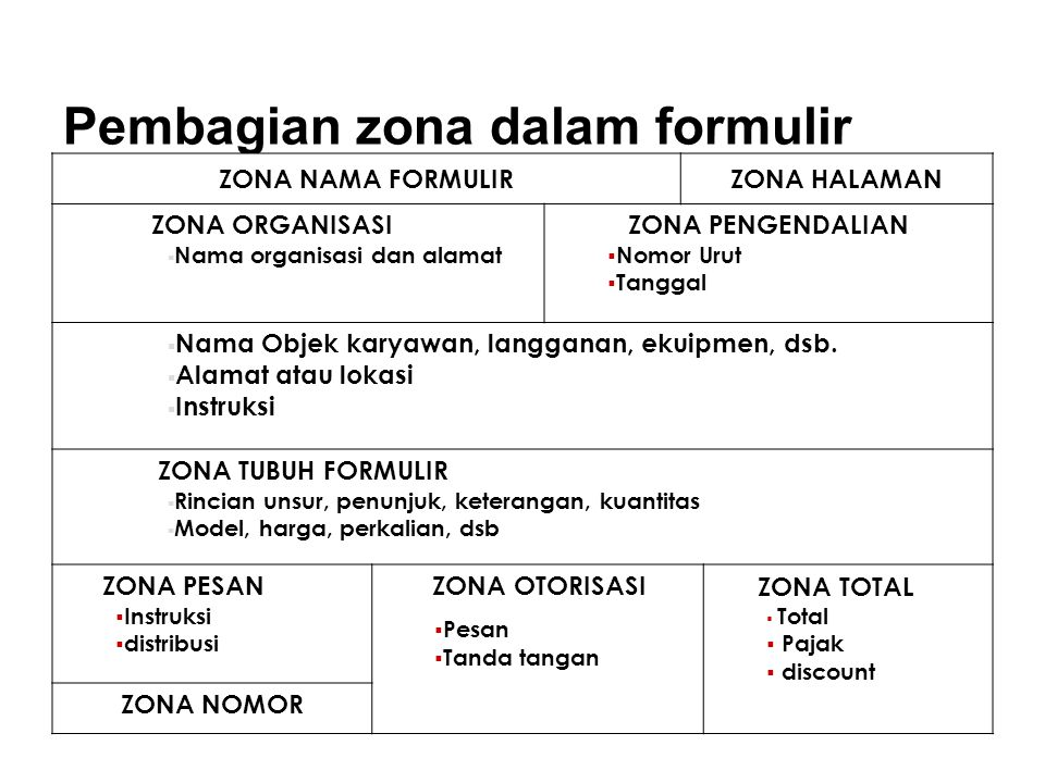 Pembagian zona dalam formulir