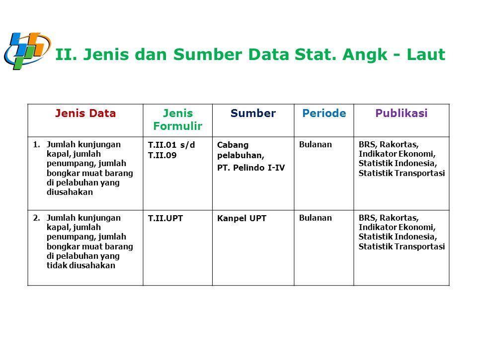 II. Jenis dan Sumber Data Stat. Angk - Laut