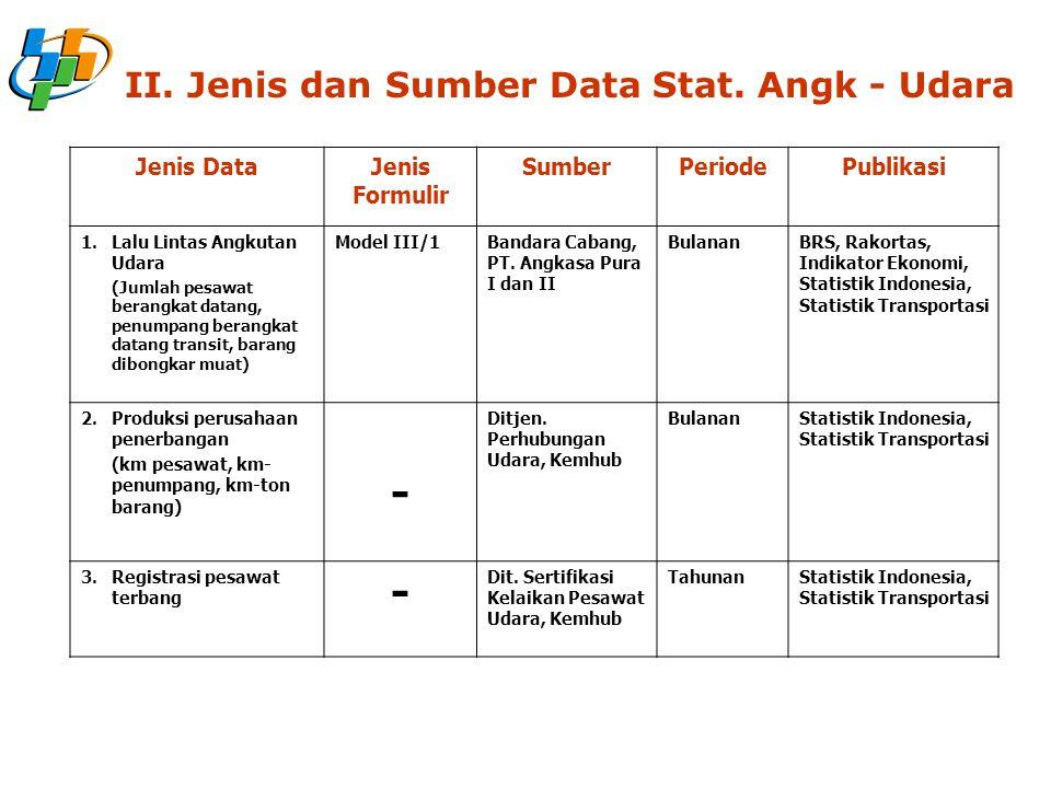 - II. Jenis dan Sumber Data Stat. Angk - Udara Jenis Data