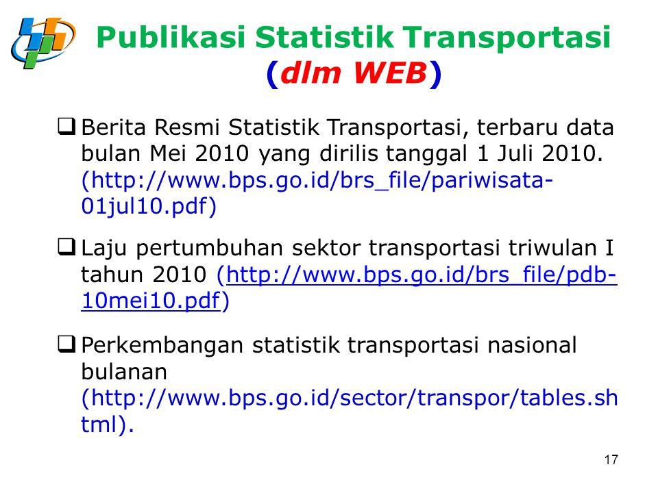 Publikasi Statistik Transportasi (dlm WEB)
