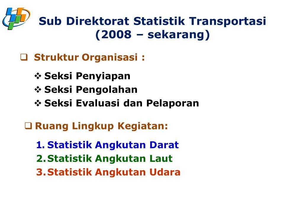 Sub Direktorat Statistik Transportasi (2008 – sekarang)