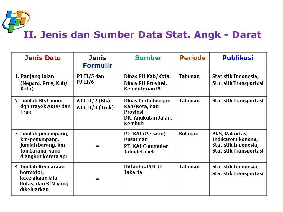 II. Jenis dan Sumber Data Stat. Angk - Darat