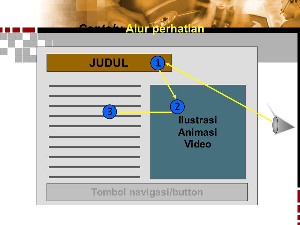 Tombol navigasi/button