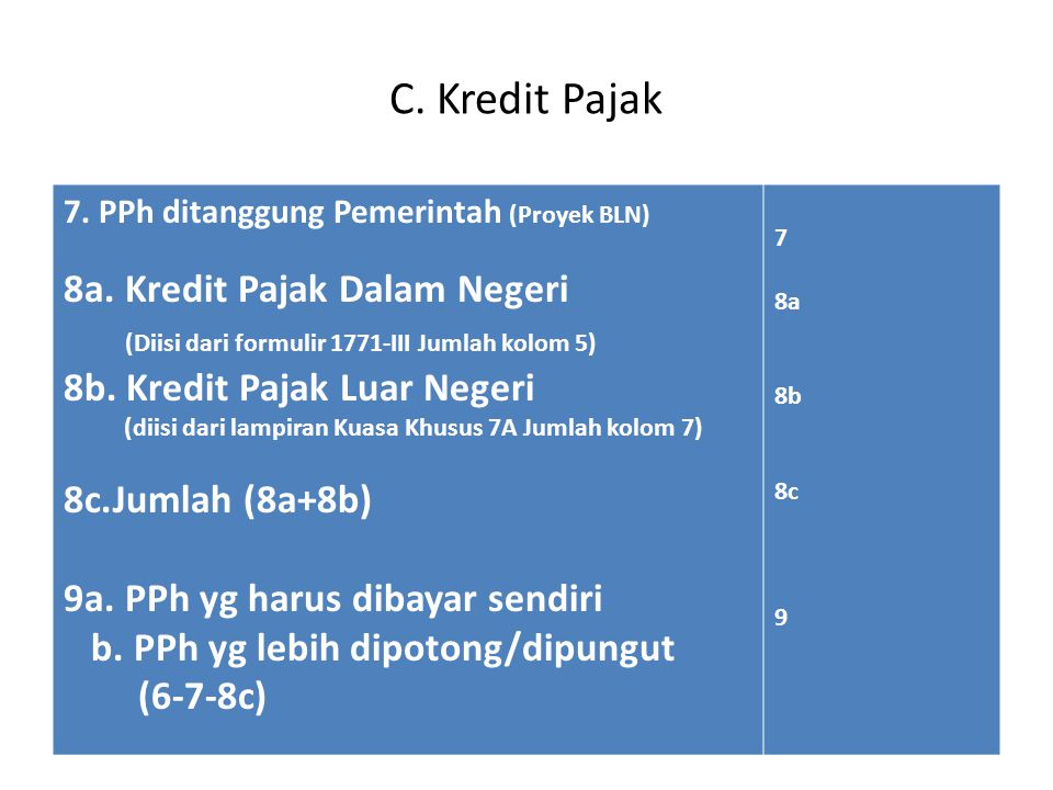 C. Kredit Pajak 8a. Kredit Pajak Dalam Negeri