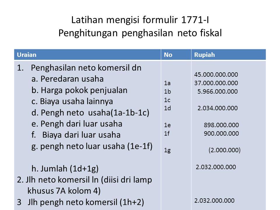 Latihan mengisi formulir 1771-I Penghitungan penghasilan neto fiskal