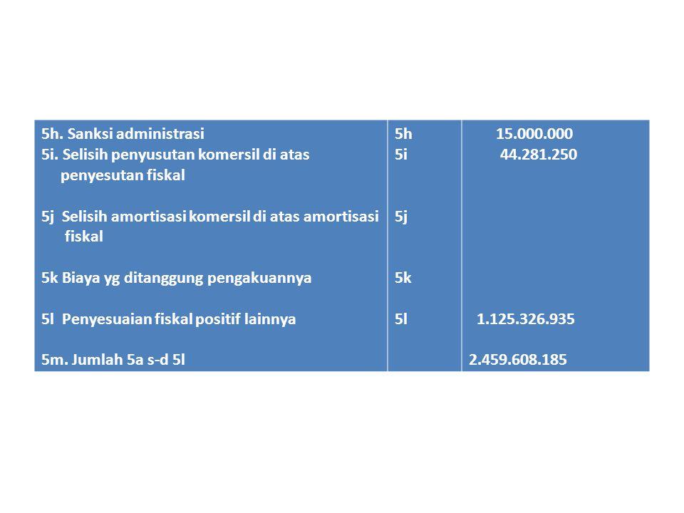 5h. Sanksi administrasi 5i. Selisih penyusutan komersil di atas. penyesutan fiskal. 5j Selisih amortisasi komersil di atas amortisasi.