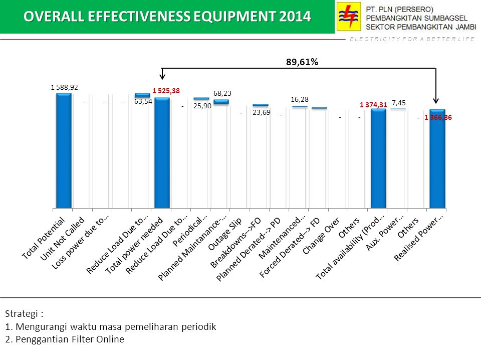 OVERALL EFFECTIVENESS EQUIPMENT 2014