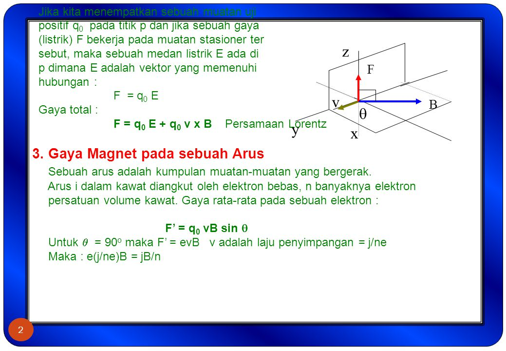 Jika kita menempatkan sebuah muatan uji positif q0 pada titik p dan jika sebuah gaya (listrik) F bekerja pada muatan stasioner ter sebut, maka sebuah medan listrik E ada di p dimana E adalah vektor yang memenuhi hubungan : F = q0 E Gaya total : F = q0 E + q0 v x B Persamaan Lorentz 3. Gaya Magnet pada sebuah Arus Sebuah arus adalah kumpulan muatan-muatan yang bergerak. Arus i dalam kawat diangkut oleh elektron bebas, n banyaknya elektron persatuan volume kawat. Gaya rata-rata pada sebuah elektron : F' = q0 vB sin  Untuk  = 90o maka F' = evB v adalah laju penyimpangan = j/ne Maka : e(j/ne)B = jB/n
