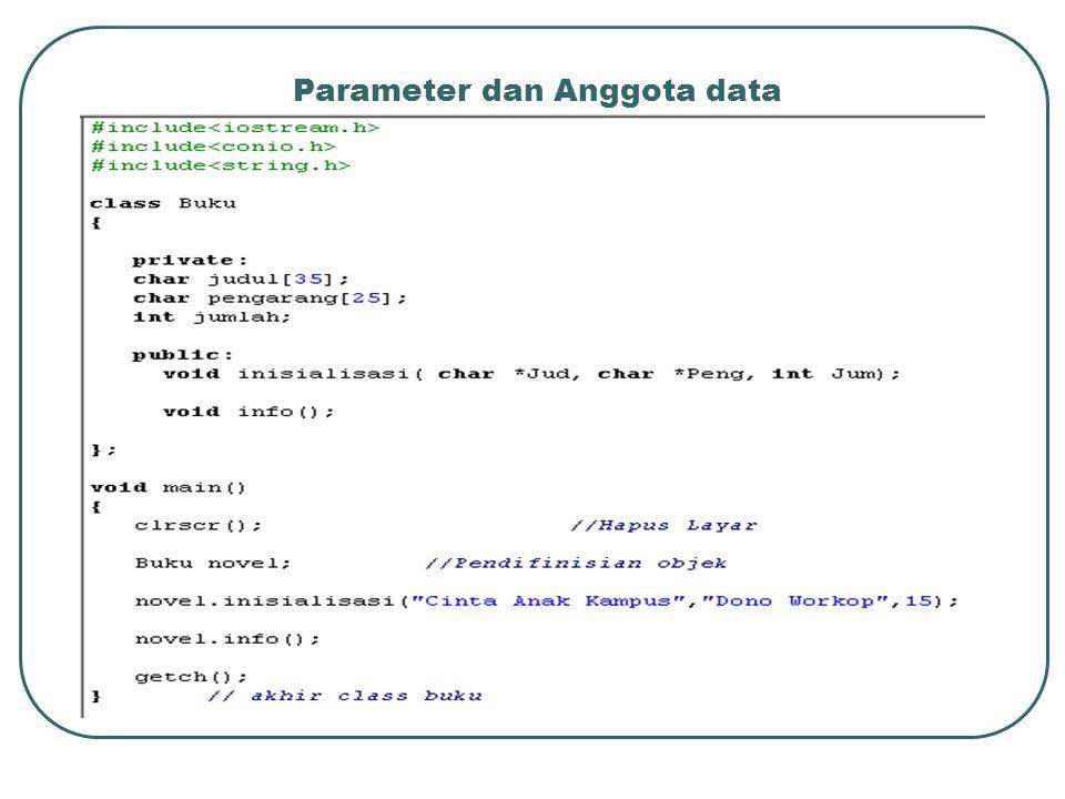 Parameter dan Anggota data