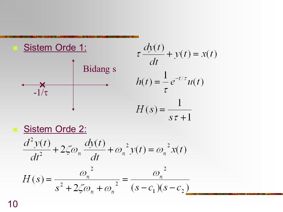 Sistem Orde 1: Sistem Orde 2: Bidang s -1/