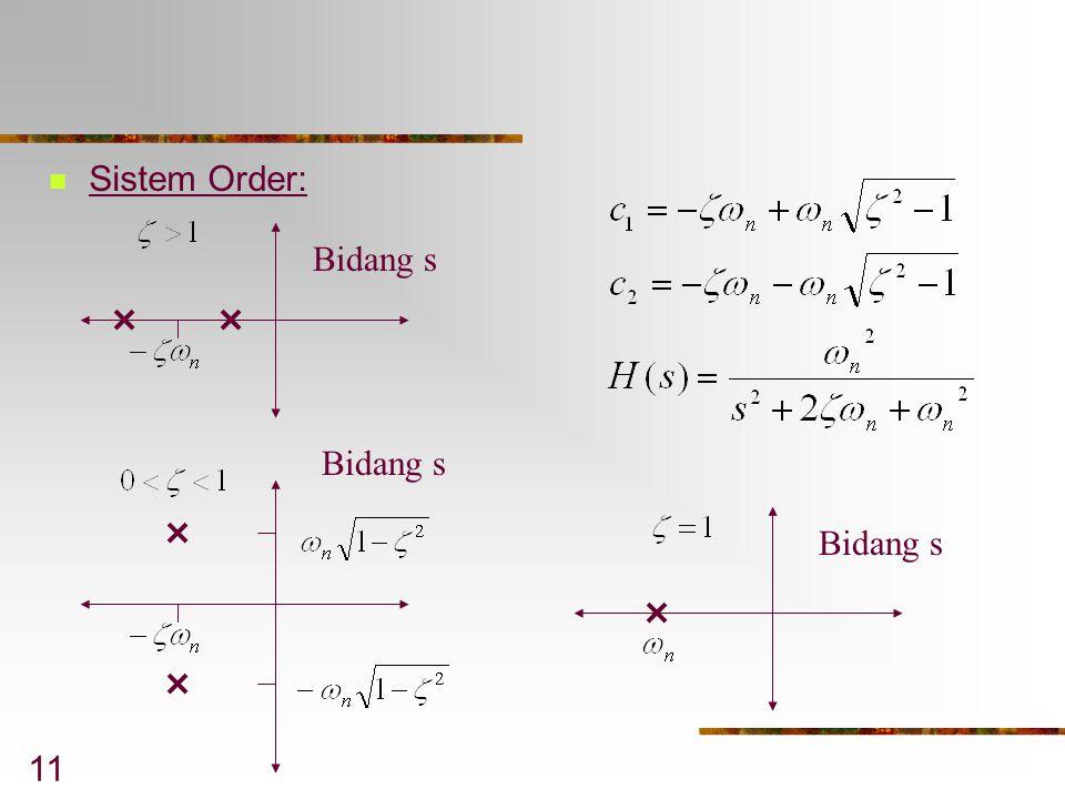 Sistem Order: Bidang s Bidang s Bidang s
