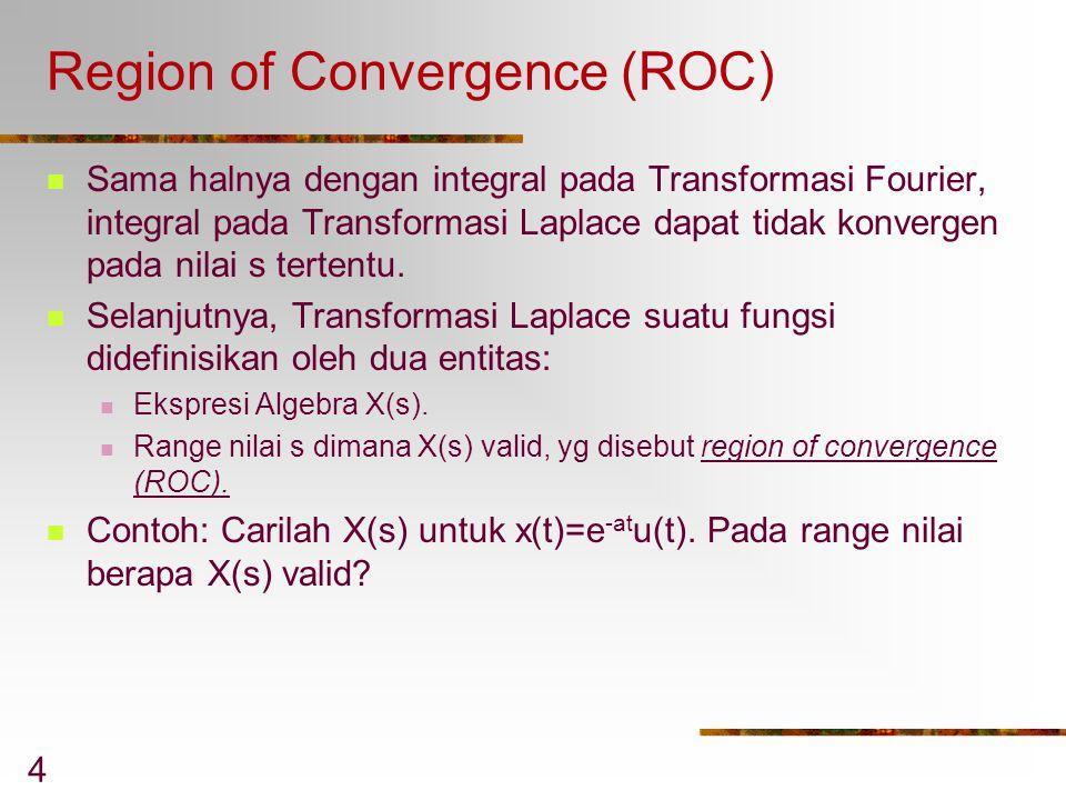 Region of Convergence (ROC)