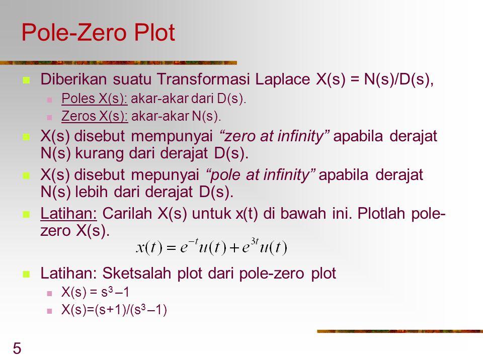 Pole-Zero Plot Diberikan suatu Transformasi Laplace X(s) = N(s)/D(s),