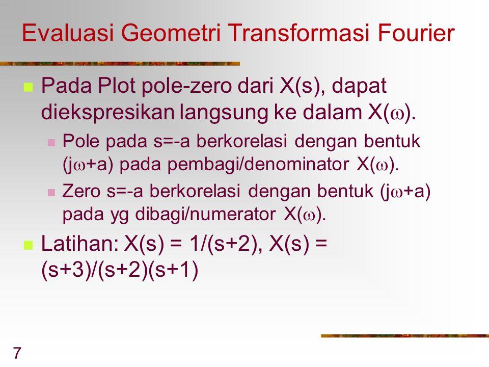 Evaluasi Geometri Transformasi Fourier