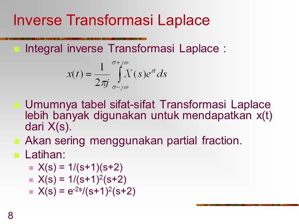 Inverse Transformasi Laplace