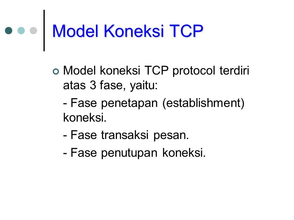 Model Koneksi TCP Model koneksi TCP protocol terdiri atas 3 fase, yaitu: - Fase penetapan (establishment) koneksi.