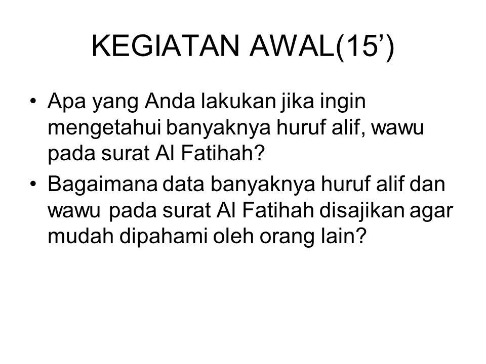 KEGIATAN AWAL(15') Apa yang Anda lakukan jika ingin mengetahui banyaknya huruf alif, wawu pada surat Al Fatihah
