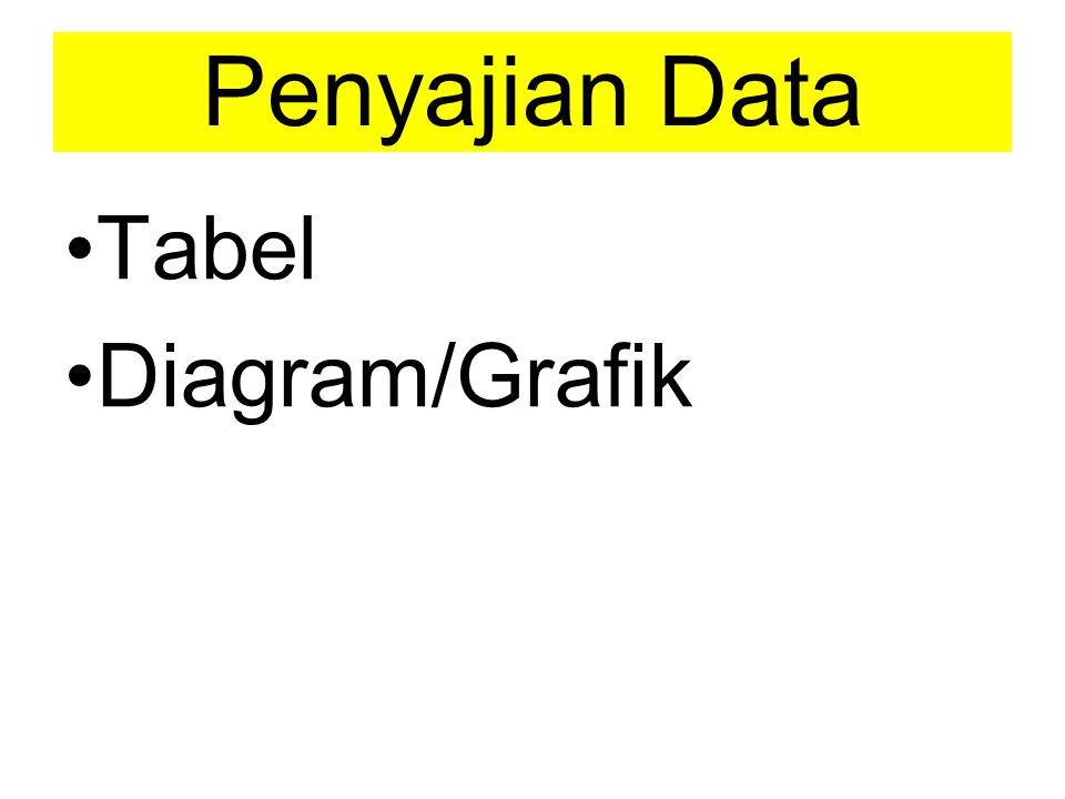 Penyajian Data Tabel Diagram/Grafik