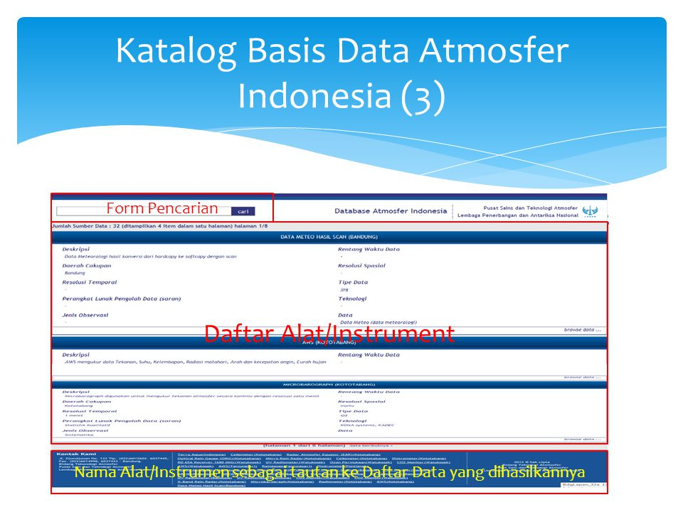 Katalog Basis Data Atmosfer Indonesia (4)
