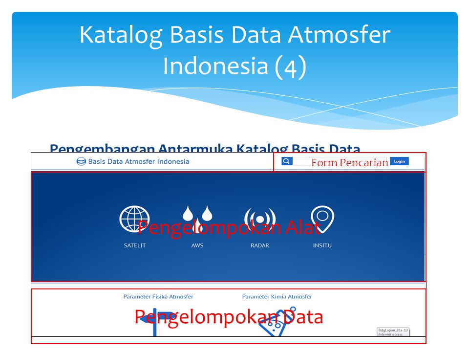 Katalog Basis Data Atmosfer Indonesia (5)
